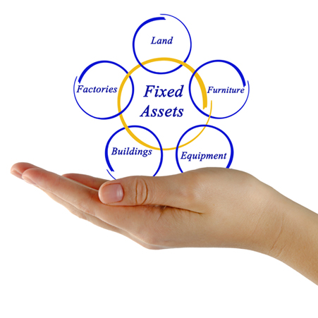 Fixed Asset Management in Saudi Arabia