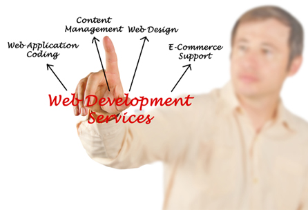 eCommerce Website Development companies in Saudi Arabia